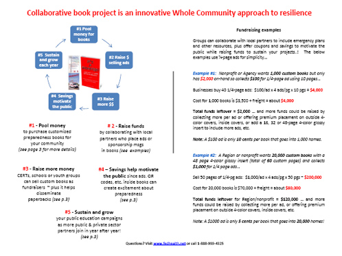 collaborative custom book project can help communities prepare for disasters and emergencies