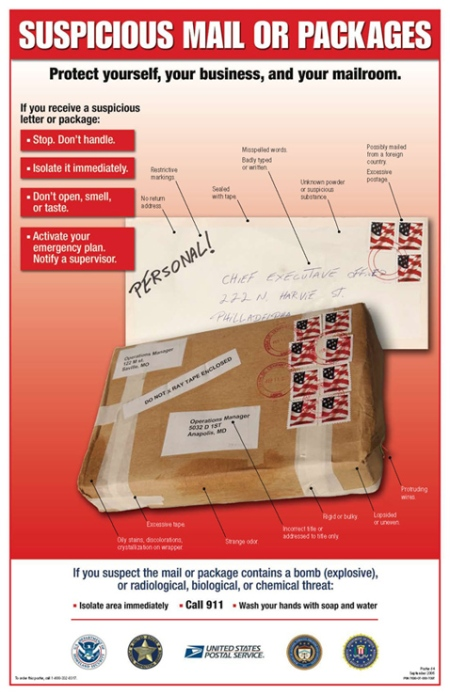 USPS poster about suspicious mail or packages