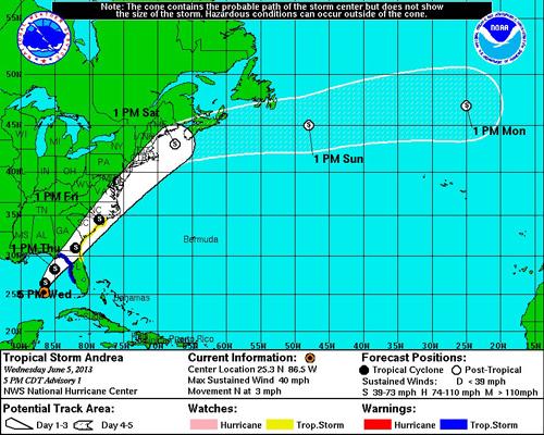 NHC Tropical Storm Andrea forecast path as of 5jun13