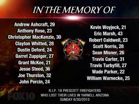 prescott arizona firefighters killed yarnell hill fire